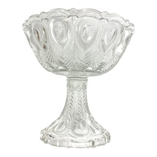 Greentown Indiana Glass Compote Circa 1930 For Sale
