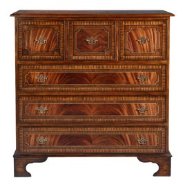 Image of Mahogany Chests of Drawers