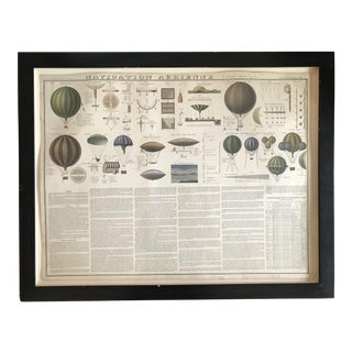 French Hot Air Balloon Lithograph Encyclopedie Bousse For Sale