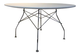 Image of Round Conference Tables