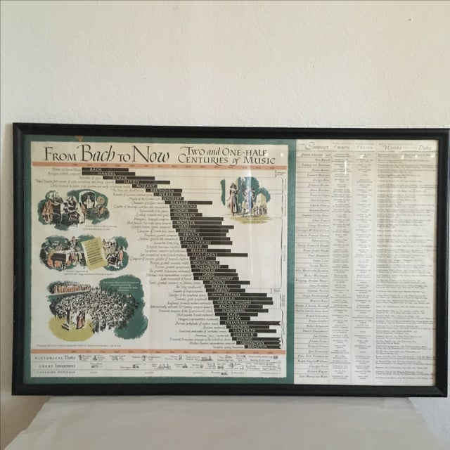 From Bach to Now Vintage Framed Print - Image 2 of 9