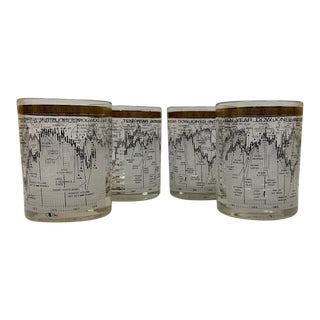 1967-1978 Cera Stock Exchange Tumblers - Set of 4 For Sale