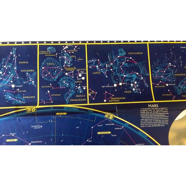 """National Geographic Map of """"The Heavens"""" - Image 3 of 10"""