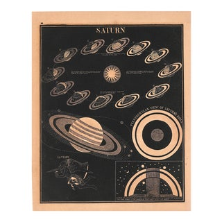1875 Antique Astronomy, Saturn, Matted For Sale