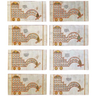 17th Century Set of 8 Paintings From a Yantra For Sale