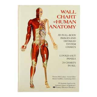 Wallchart of Human Anatomy Book For Sale