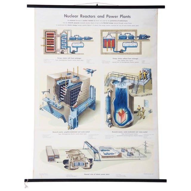 Large Vintage Nuclear Reactor & Power Station Learning Poster For Sale - Image 5 of 5