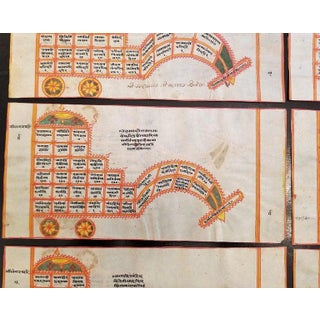 17th Century Paintings From a Yantra - Set of 8 Preview