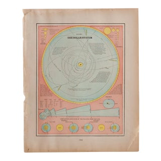 Cram's 1907 Map of Solar System For Sale