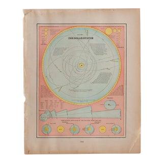 Cram's 1907 Map of Solar System