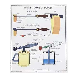 """Vintage French Educational Double-Sided """"Soldering Iron / Jack Hoist"""" School Poster Chart For Sale"""