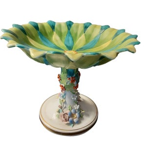 Vintage Italian Mottahedeh Green and Turquoise Blue Epergne For Sale