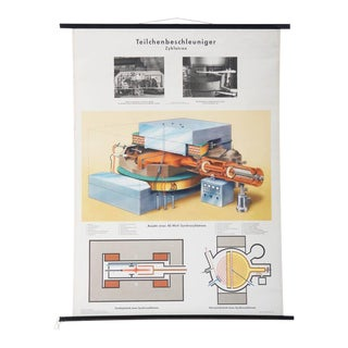 Great vintage particle accelerator learning poster For Sale