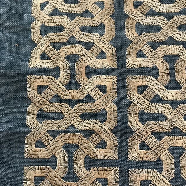 2010s Kravet Couture Barbara Berry Ceylon Key South Seas Fabric - 12 Yards For Sale - Image 5 of 7