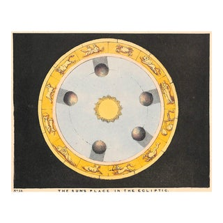 Astronomy, Sun's Position, Antique Chromolithograph, 1845, Matted For Sale