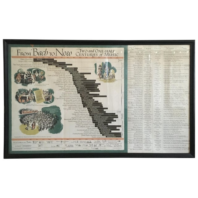 From Bach to Now Vintage Framed Print - Image 1 of 9