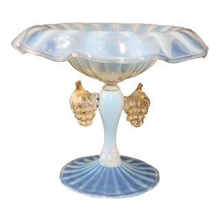 1950s Ercole Barovier Candy Dish For Sale