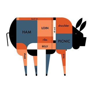 Contemporary Pig Meat Kitchen Poster