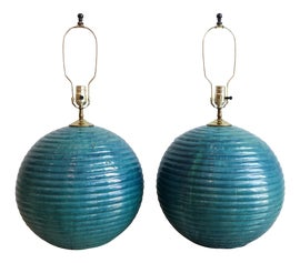 Image of Newly Made Turquoise Table Lamps