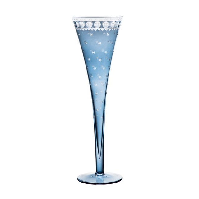 Due to disruptions in the global supply chain, the current lead time for ARTEL glassware is 20 weeks. **All orders placed...