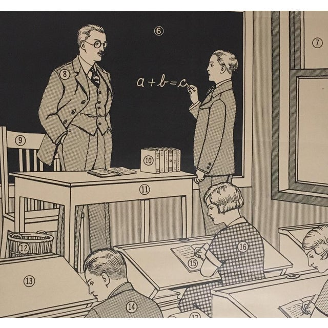 American 1926 Vintage Double-Sided Heath's Modern Language Wall Chart No. 1 Classroom Poster For Sale - Image 3 of 9