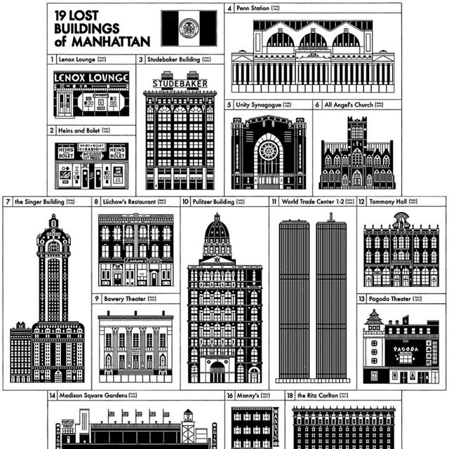 A 19-point chart showing Manhattan buildings of architectural, cultural or social importance, all of which were bulldozed,...