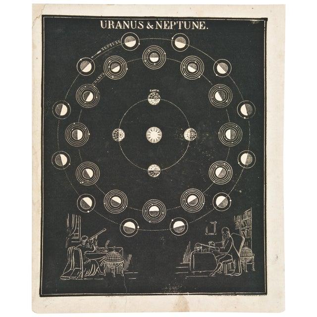Antique Uranus & Neptune Wood Engraving - Image 1 of 3
