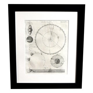 1790s Astronomy Engraving