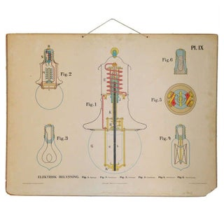 Vintage Swedish Electricity Engineering Diagram For Sale