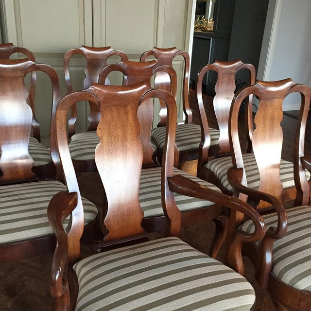 Antique Mahogany Dining Chairs - Set of 8 - Image 8 of 11