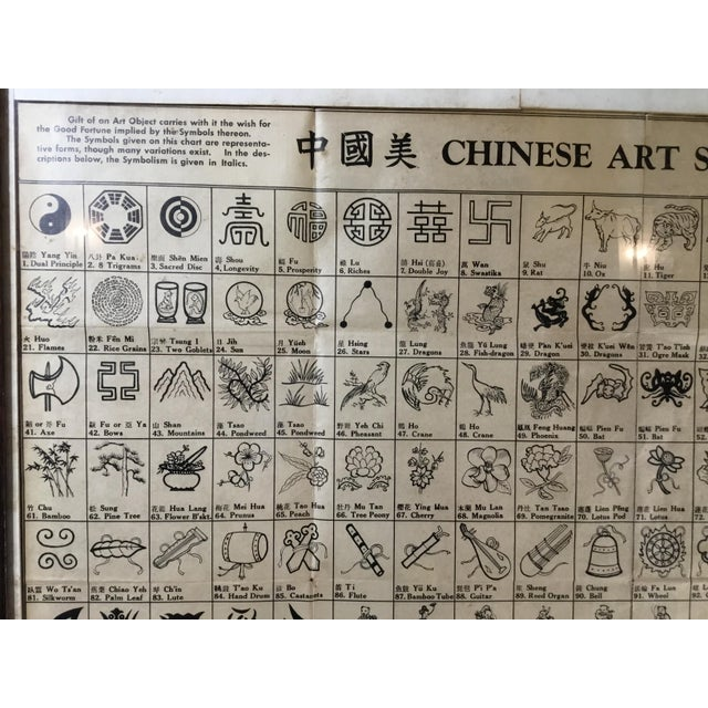 Antique Chinese Art Symbol Culture Chart Wall Hanging Chairish