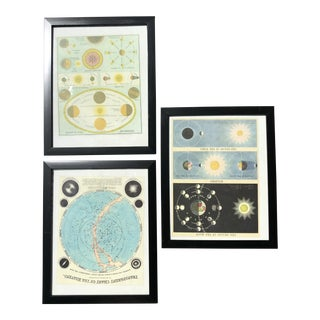 Vintage Celestial Posters, Framed For Sale