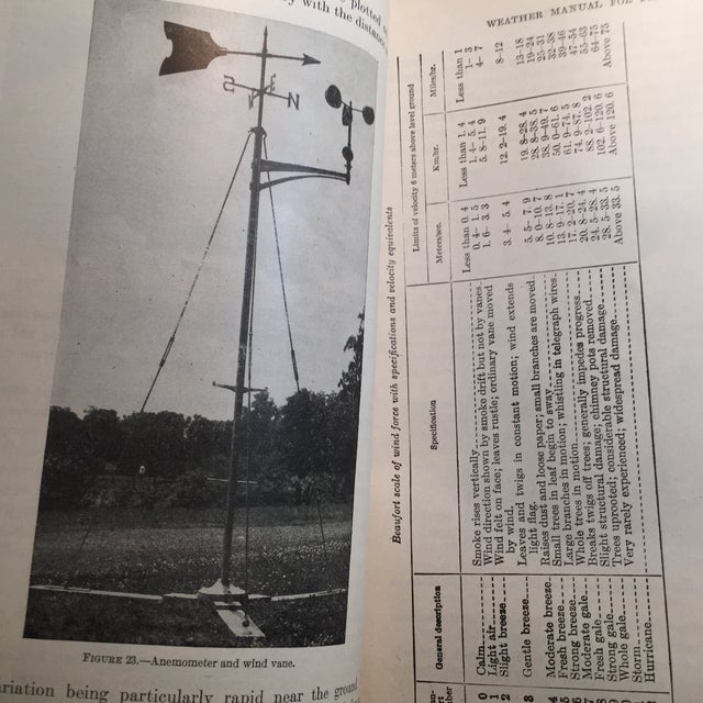 1940 War Department Weather Manual for Pilots For Sale - Image 9 of 11