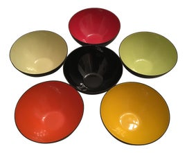 Image of Canary Yellow Kitchen Accessories