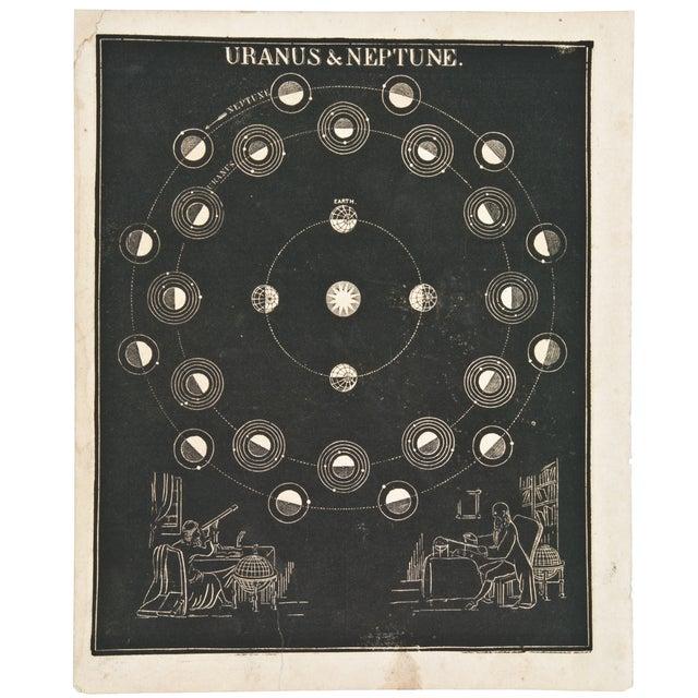 Antique Uranus & Neptune Wood Engraving - Image 2 of 3