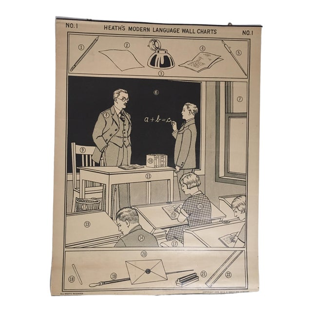1926 Vintage Double-Sided Heath's Modern Language Wall Chart No. 1 Classroom Poster For Sale