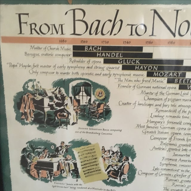 From Bach to Now Vintage Framed Print - Image 4 of 9