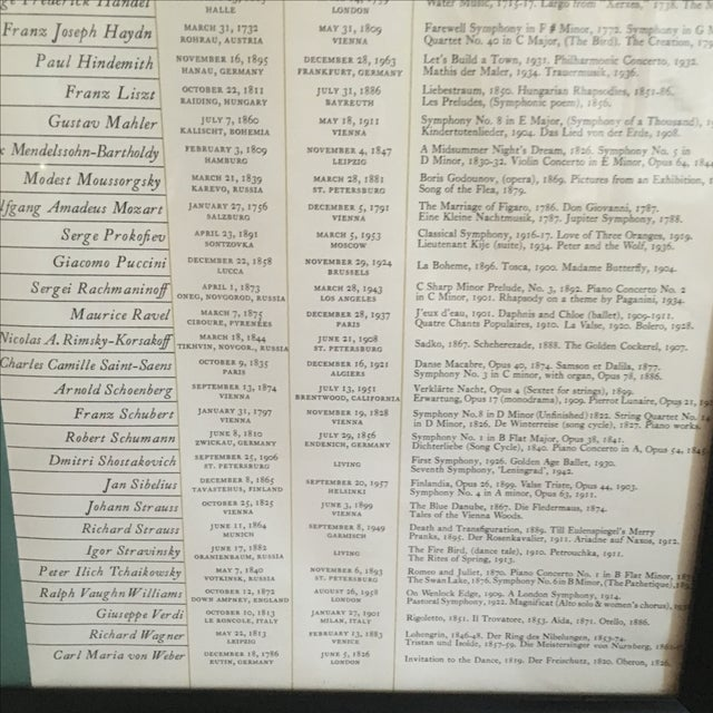 From Bach to Now Vintage Framed Print - Image 8 of 9