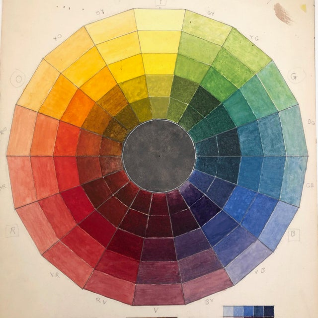 I'd guess this color wheel study was completed years ago by an art student as part of a color theory class - and it is...