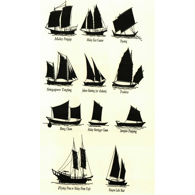Sailing and Small Craft Down the Ages - Image 3 of 4