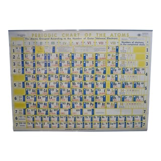 Vintage 1979 Periodic Chart of the Atoms Classroom Teaching Aid For Sale
