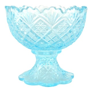 Aqua Pedestal Bowl For Sale