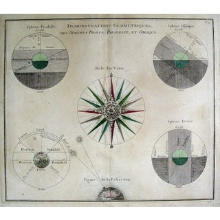 Geometrical Map, Compass Rose, 1766 Engraving For Sale