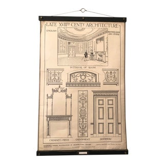 Early 20th Century Batsford's School Illustrations of Architecture Poster with Wooden Hanging Rail For Sale