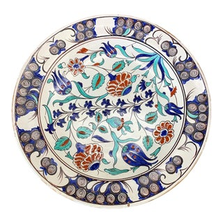 Italian Ceramic Plate for the Museum of Art For Sale