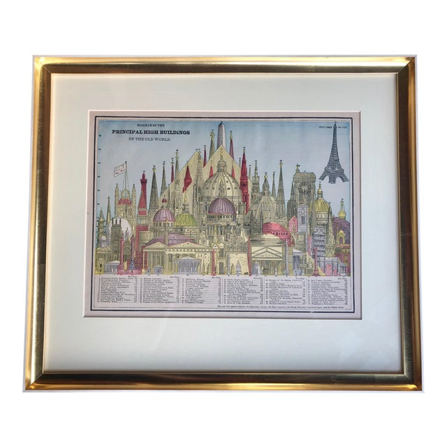 Late 19th Century Antique George F. Cram Principal High Buildings Diagram Custom Framed Art For Sale