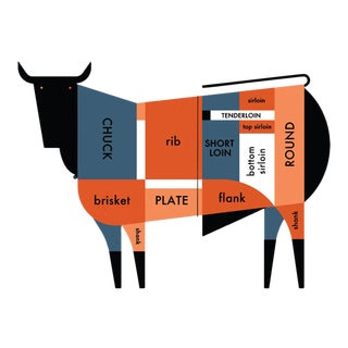 Contemporary Beef Cut Kitchen Poster For Sale
