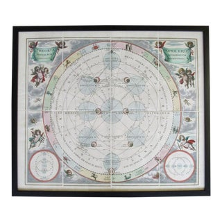 Contemporary Framed Print of 17th C. Celestial Map For Sale