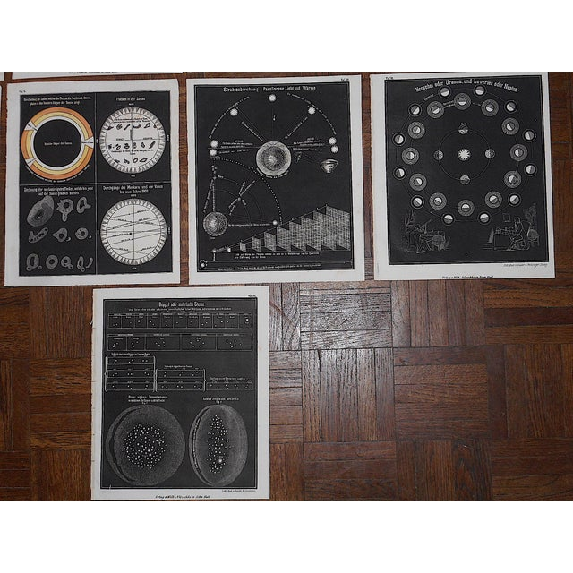 Mid 19th Century Antique 19th Century Astronomical Lithographs-Celestial Maps/Charts-Set of 13 For Sale - Image 5 of 7