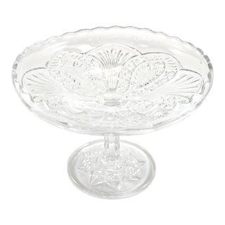 Antique Faceted Pedestal Bowl For Sale
